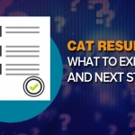 CAT Results: What to expect and next steps