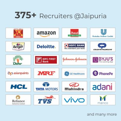 Placements at Jaipuria Management Institute Lucknow