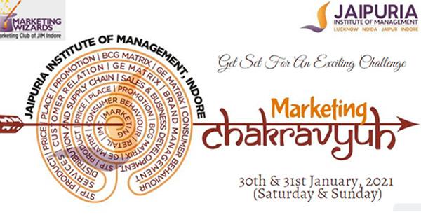 Marketing-Chakravyuh