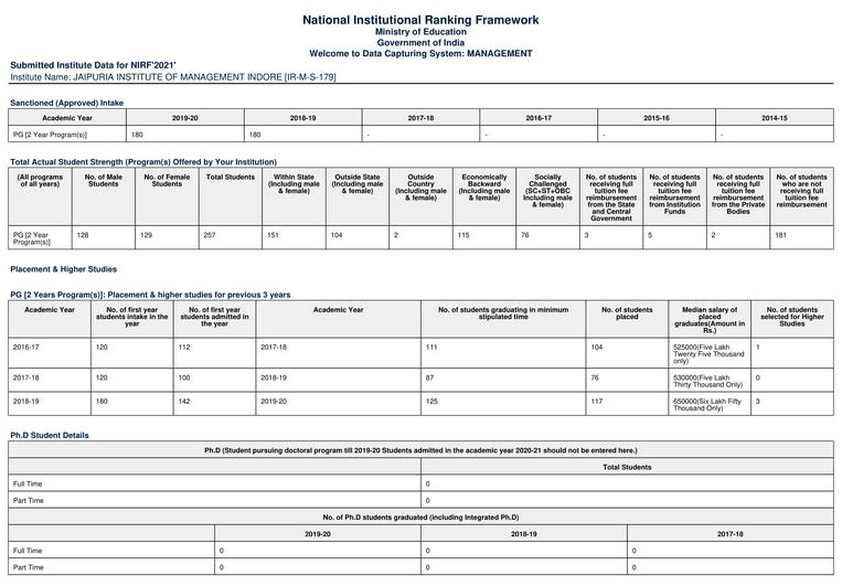 JAIPURIA INSTITUTE OF MANAGEMENT INDORE 2021-NIRF RANKING 2021