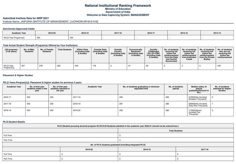 Lucknow-NIRF-Ranking-JAIPURIA ISNTITUTE OF MANAGEMENT